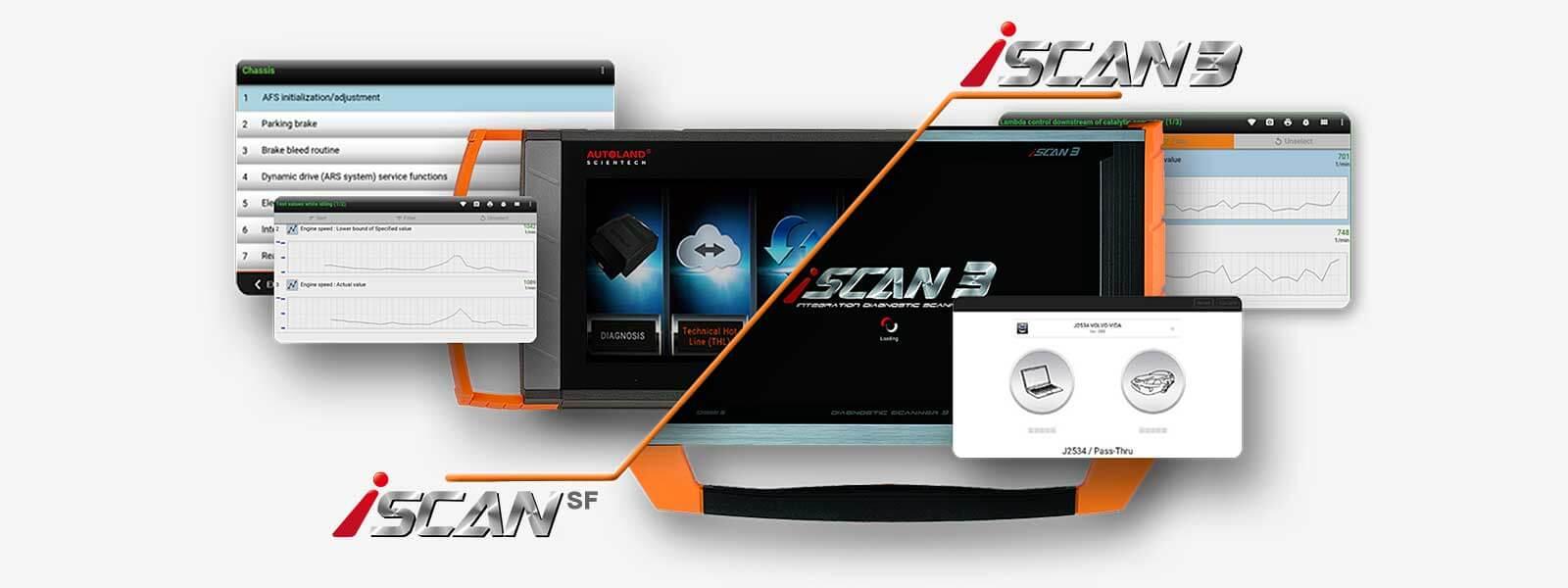 iScan Splitscreen